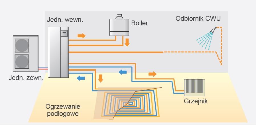 schemat podłączenia powietrznej pompy ciepła